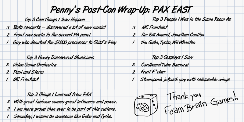 Report: PAX EAST