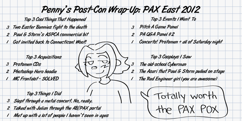 Report: PAX EAST 2012