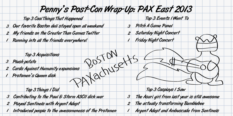 Report: PAX EAST 2013